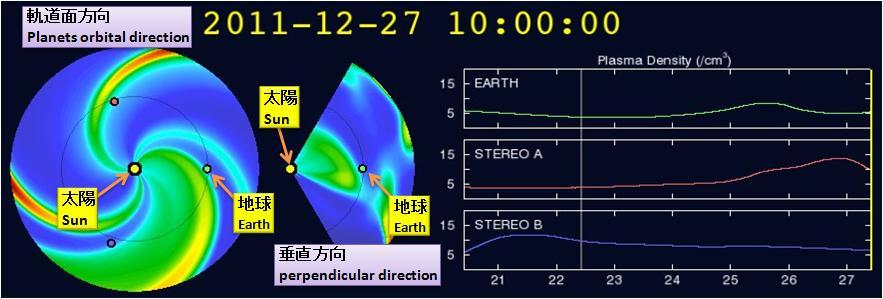 磁気嵐解析142