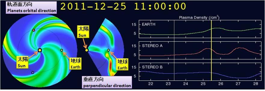 磁気嵐解析144