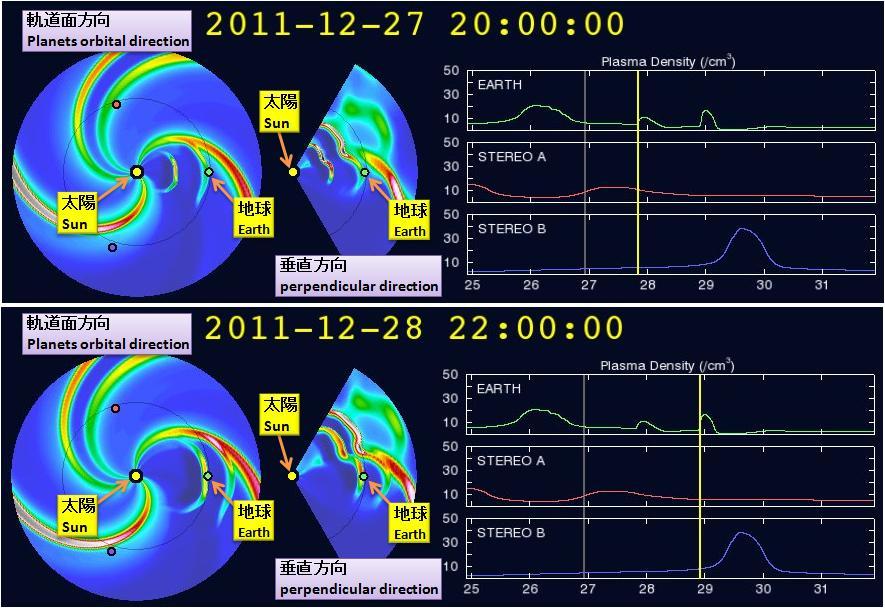 磁気嵐解析154
