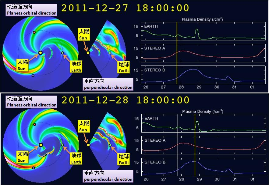 磁気嵐解析158