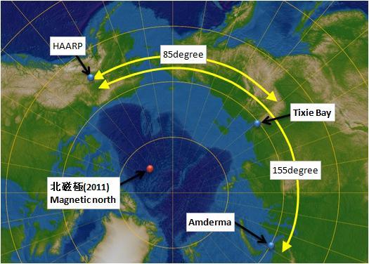 磁気嵐解析181