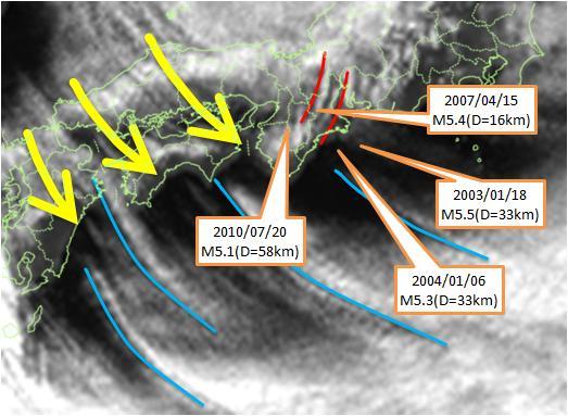 20120111定在波