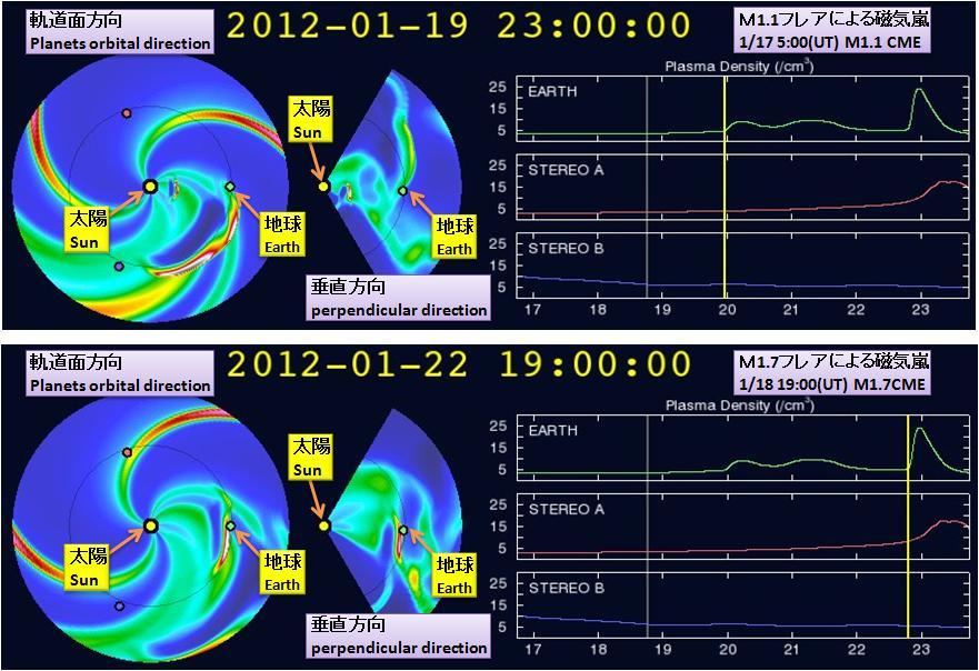 磁気嵐解析226