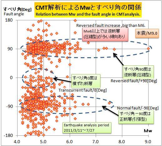CMT解析9