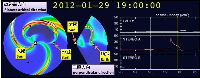 磁気嵐解析261