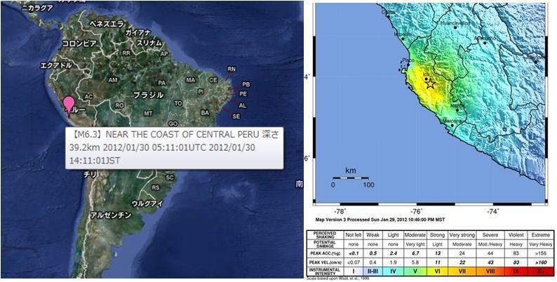 磁気嵐解析267