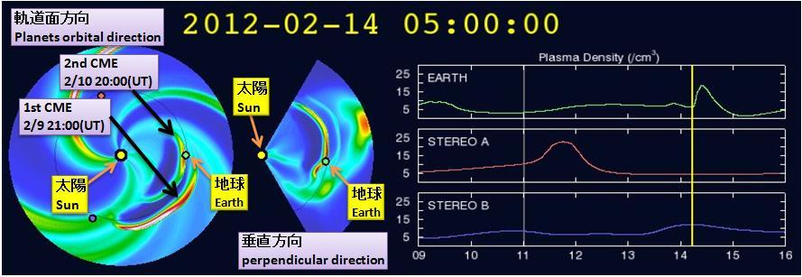 磁気嵐解析296