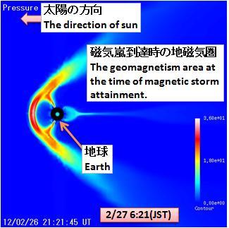 磁気嵐解析327