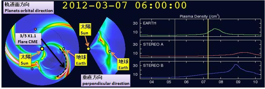 磁気嵐解析341