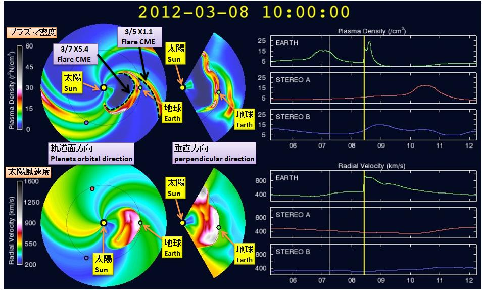 磁気嵐解析345