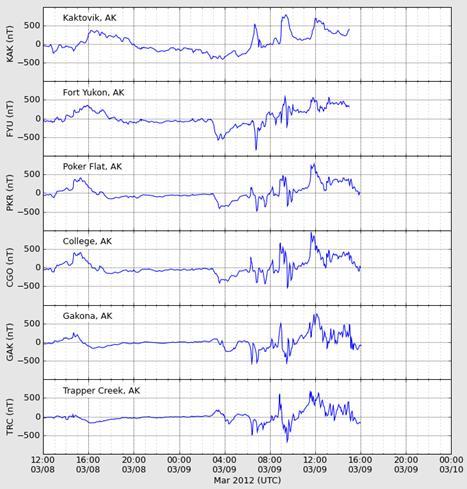磁気嵐解析355