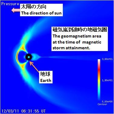磁気嵐解析361