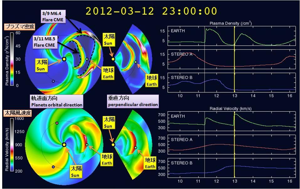 磁気嵐解析362
