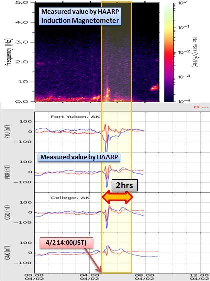 磁気嵐解析394