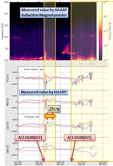 磁気嵐解析396