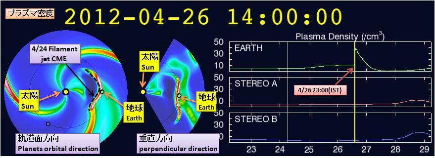 磁気嵐解析432