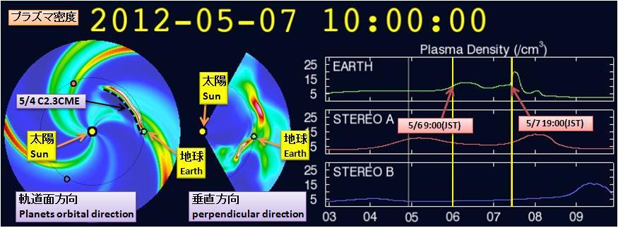 磁気嵐解析444