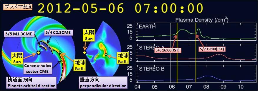 磁気嵐解析447