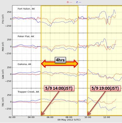 磁気嵐解析453