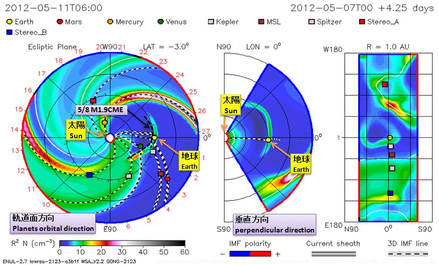 磁気嵐解析458