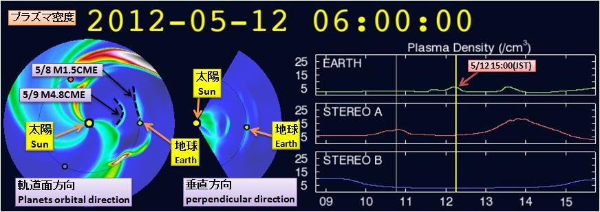 磁気嵐解析462