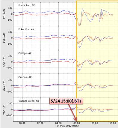磁気嵐解析486