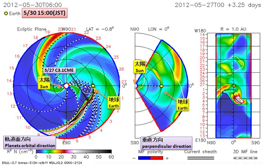 磁気嵐解析489