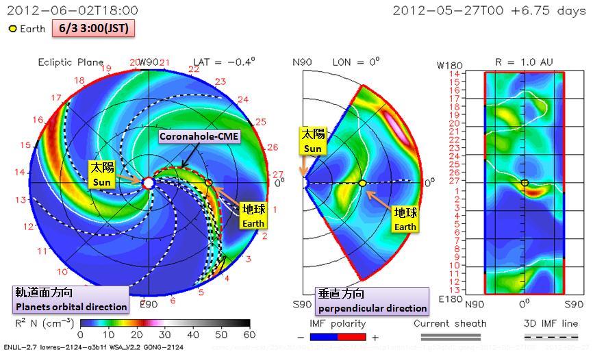 磁気嵐解析494