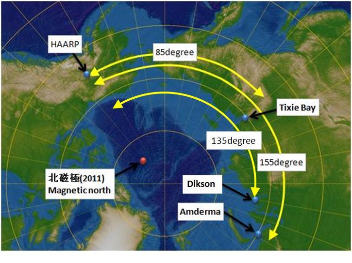 磁気嵐解析492