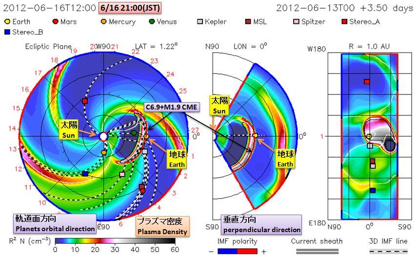 磁気嵐解析513