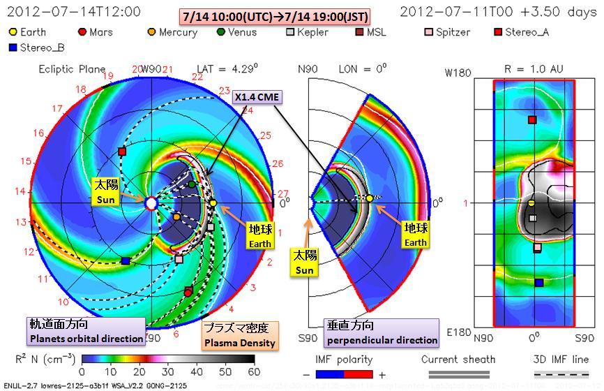 磁気嵐解析575