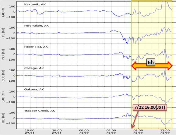 磁気嵐解析611