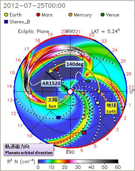 磁気嵐解析620