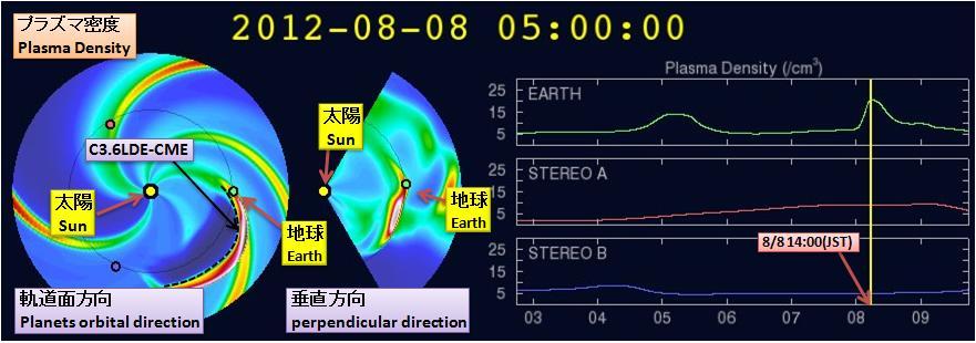 磁気嵐解析647