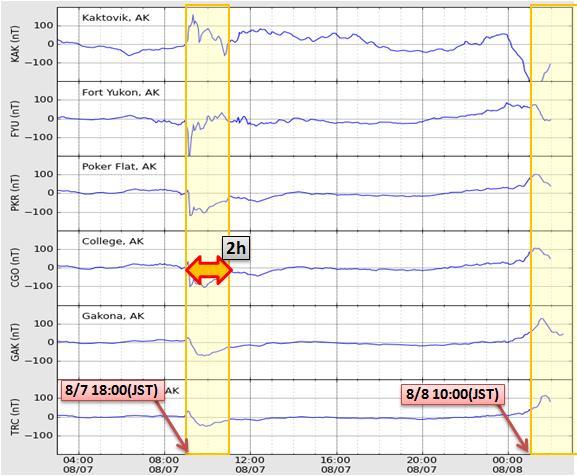 磁気嵐解析660