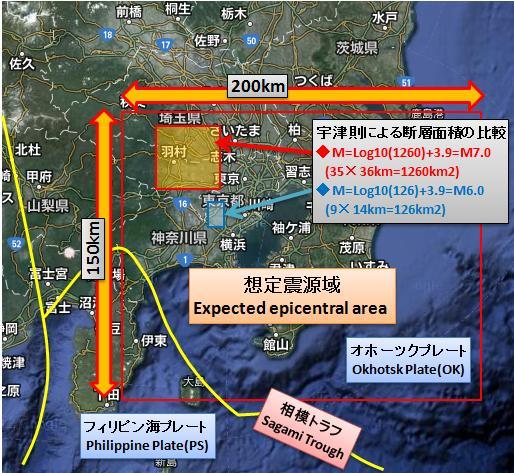 震度の予測253