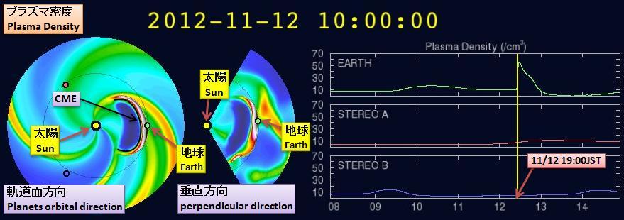 磁気嵐解析827a