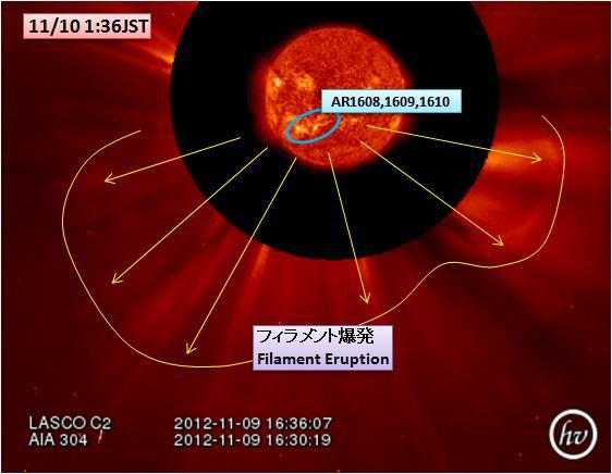 磁気嵐解析828