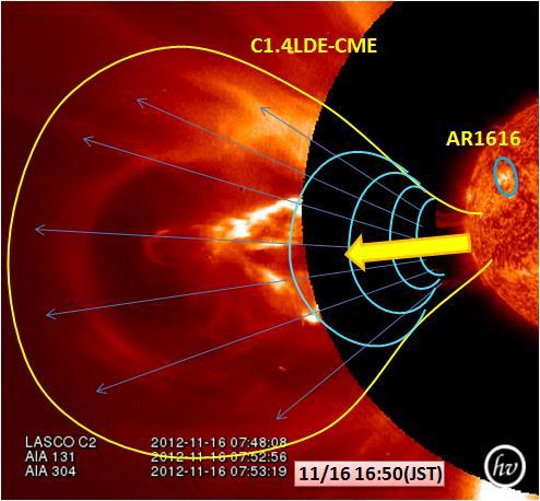磁気嵐解析846