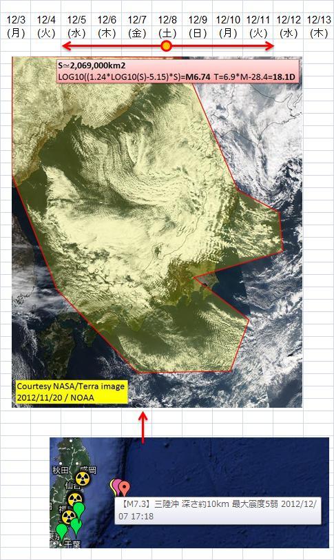 震度の予測393大気重力波c