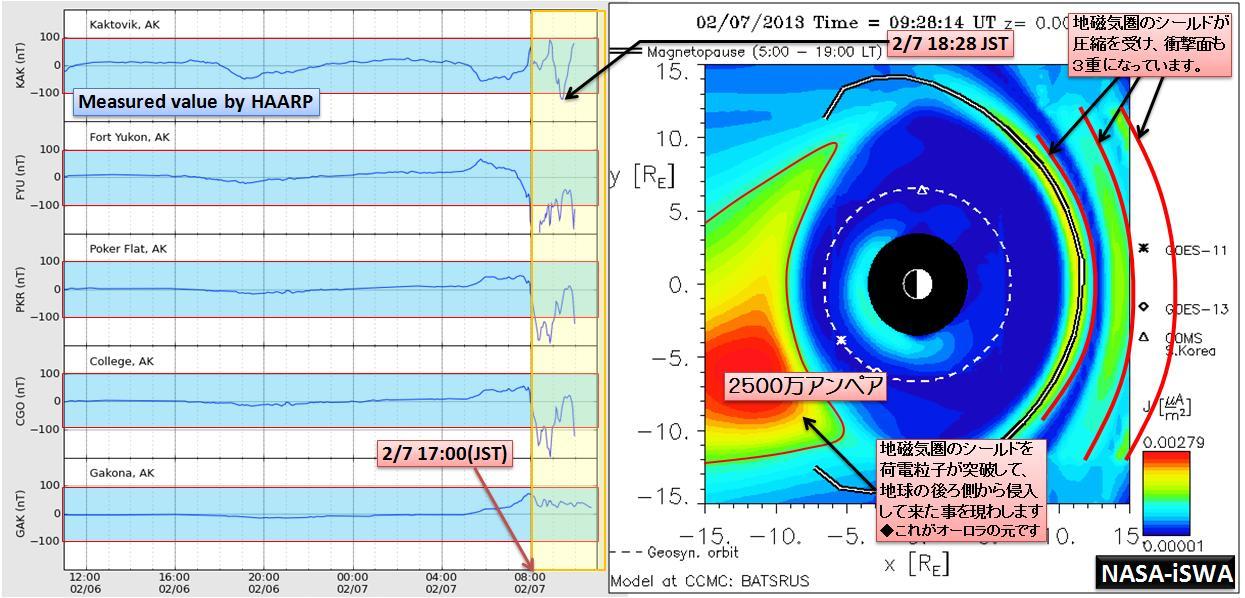 磁気嵐解析956