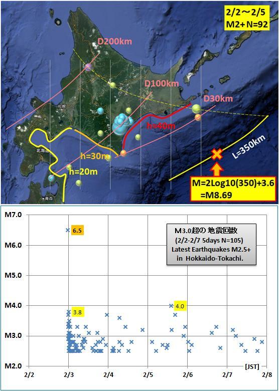 震度の予測412GR1
