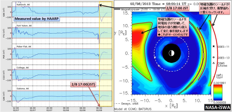 磁気嵐解析959