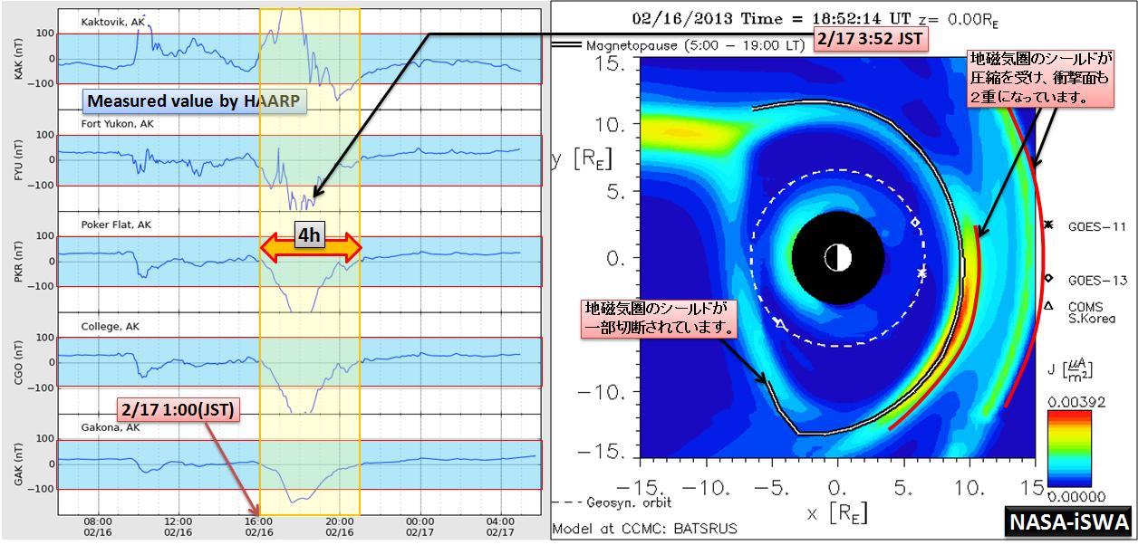 磁気嵐解析969