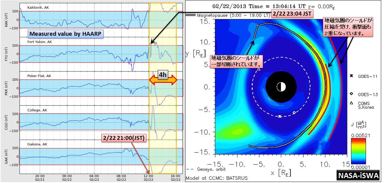 磁気嵐解析978
