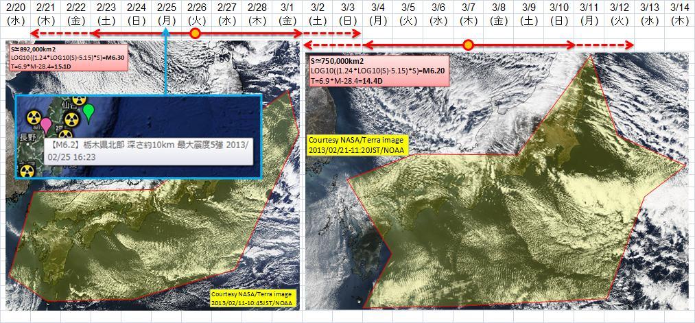 震度の予測430大気重力波