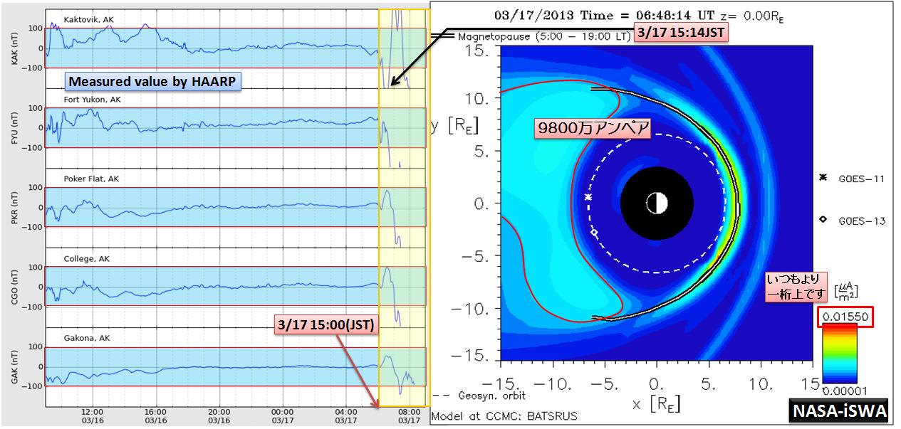 磁気嵐解析1002a