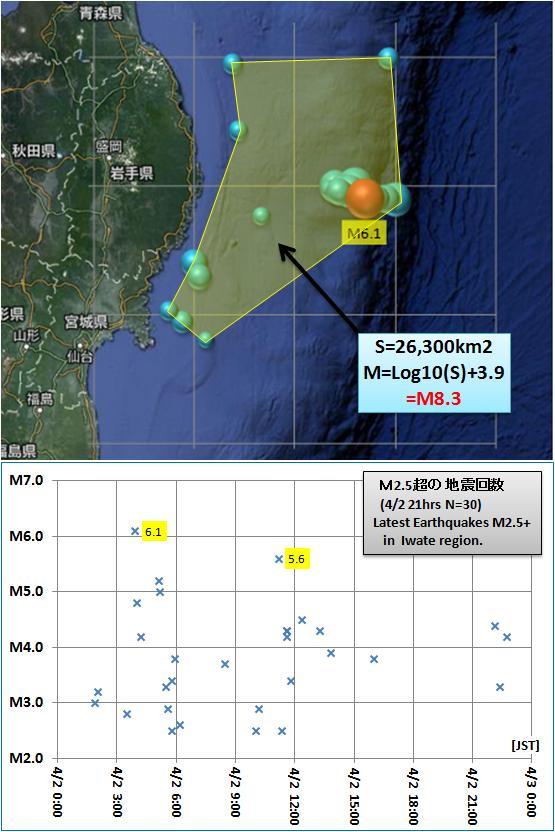 震度の予測444aa