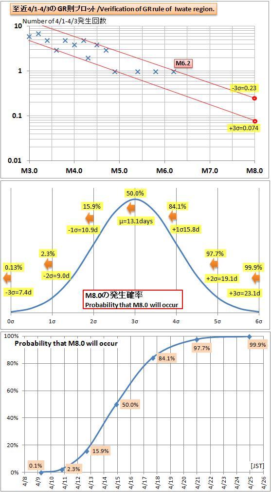 震度の予測444bb2