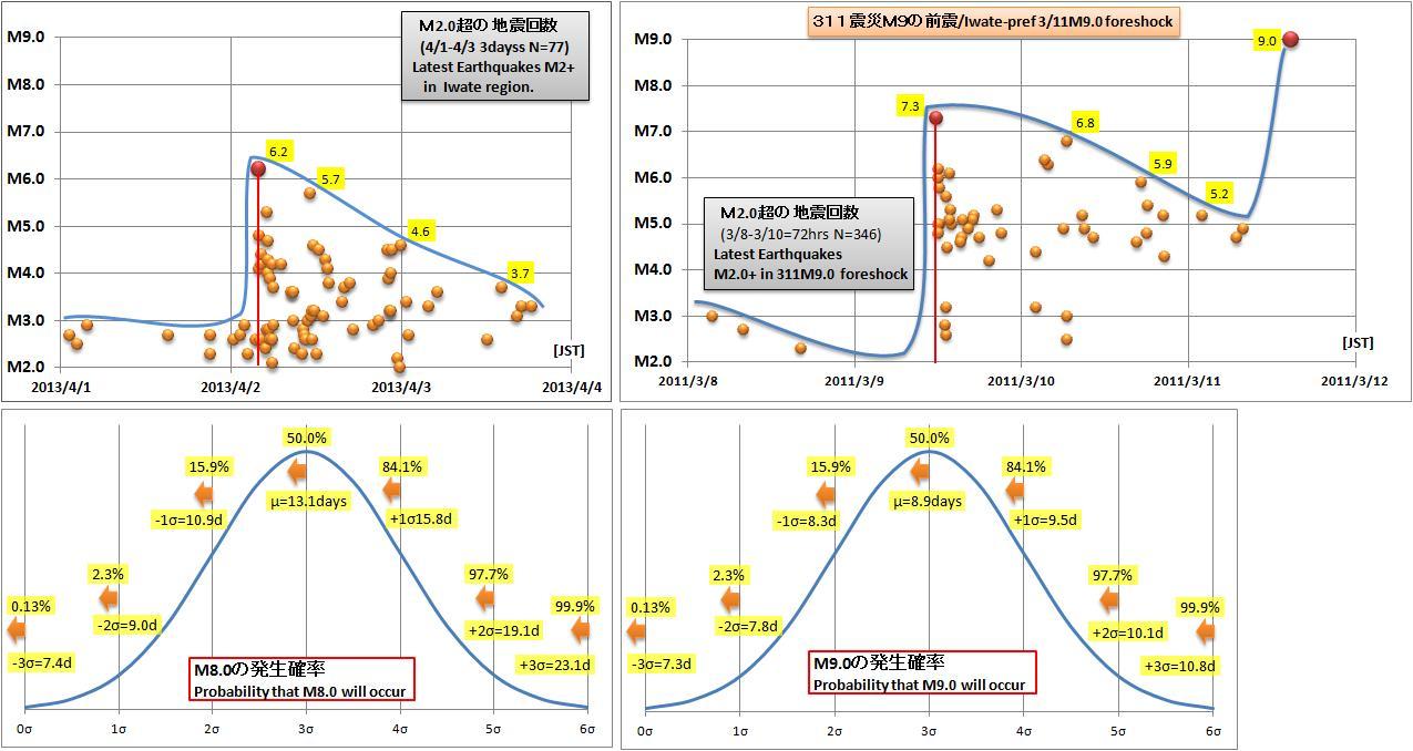 震度の予測444cc2